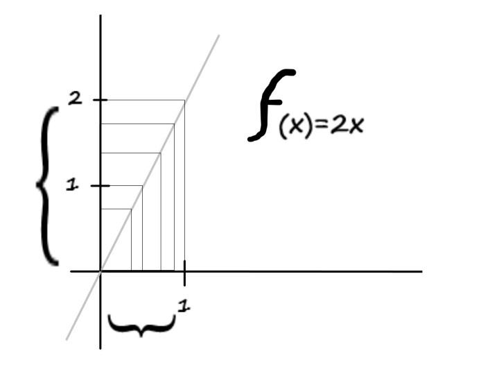Solo_es_ciencia_funcion