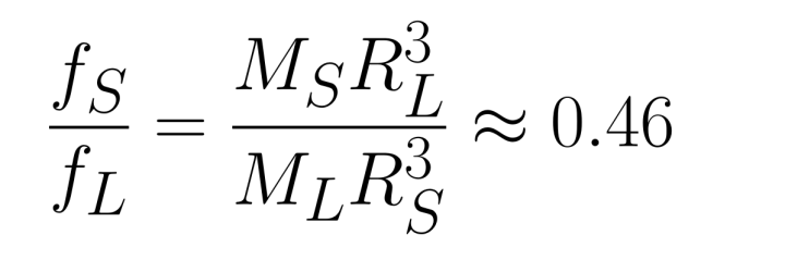 Ecuacion4