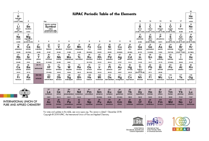 IUPAC_Periodic_Table-01Dec18.jpg