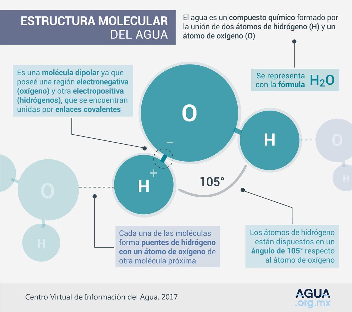 Que-es-Estructura-molecular-del-agua.jpg