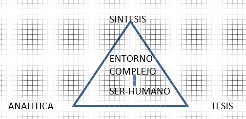 relacion_humano_naturaleza_Eduaro_blanco_contreras_agroecologia_uaaan_soloesciencia